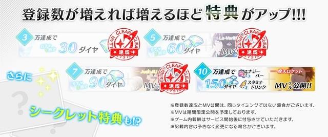 アイドル育成スマホゲーム『Readyyy!』12月10日(月)が誕生日のアイドル「藤原蒼志(CV.澤田龍一さん)」の企画記事を公式サイトにて公開