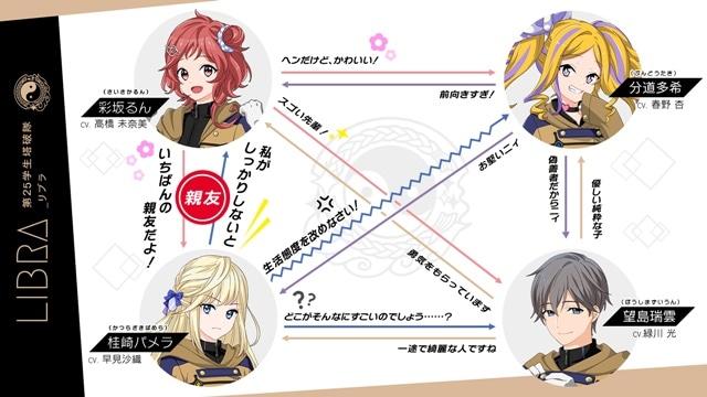 新作スマートフォンゲーム『星鳴エコーズ』早見沙織さん、緑川光さんら声優陣がキャラクターボイスを務めるキャラクターのPVが公開!-8