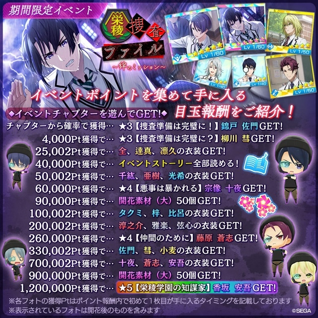 アイドル育成スマホゲーム『Readyyy!』新ゲーム内イベント&新フォト撮影が4月15日(月)より開催