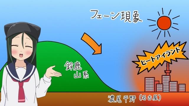 『八十亀ちゃんかんさつにっき 2さつめ』の感想&見どころ、レビュー募集(ネタバレあり)-5