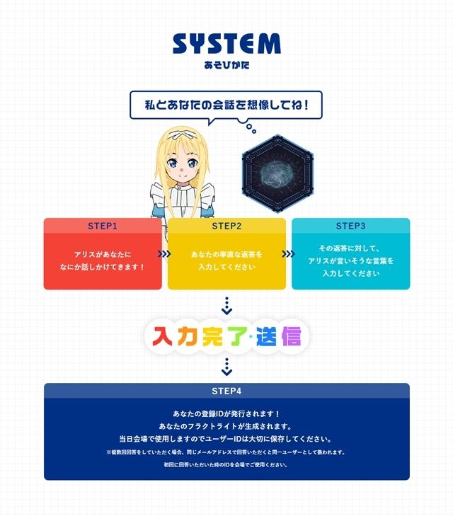『ソードアート・オンライン-エクスクロニクル-』AI対話実験企画「比嘉くんの つくろうAI!育てよう性格!」の特設WEBサイトが公開!-3