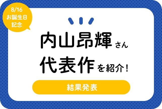 声優・内山昂輝さん、アニメキャラクター代表作まとめ