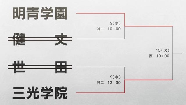 アニメ『MIX(ミックス)』あらすじ&感想まとめ(ネタバレあり)-5