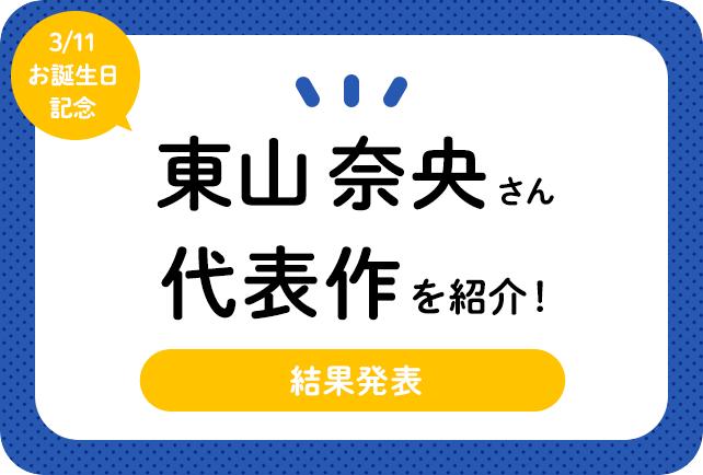 声優・東山奈央さん、アニメキャラクター代表作まとめ(2020年版)