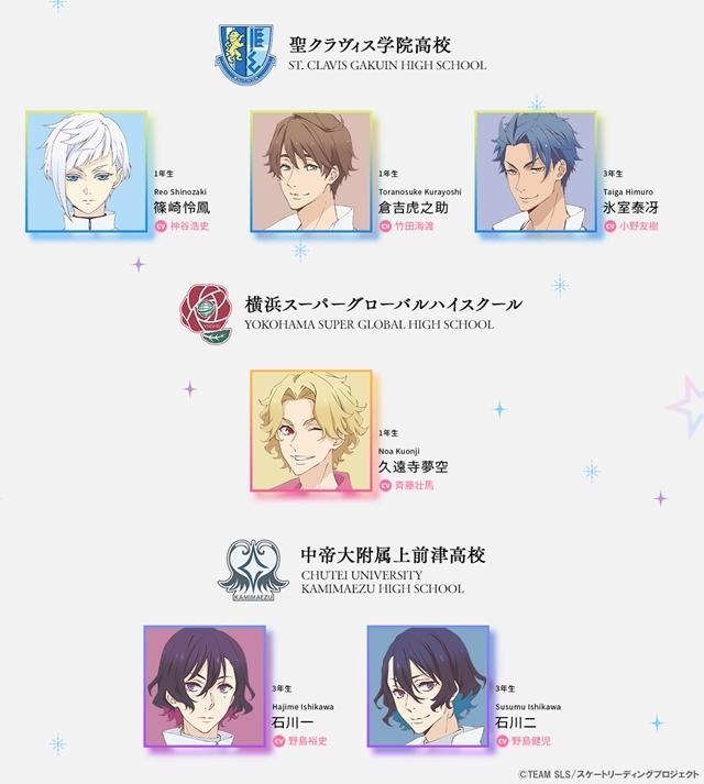 オリジナルアニメ『スケートリーディング☆スターズ』2020年7月放送・配信スタート! キービジュアルやスタッフ&キャストの追加情報が到着!