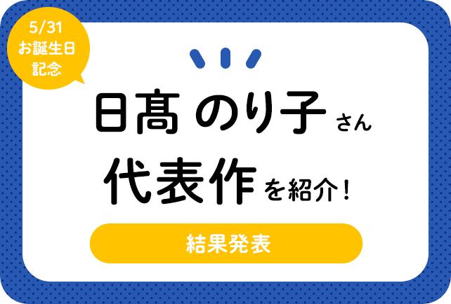 声優・日髙のり子さん、アニメキャラクター代表作まとめ(2020年版)