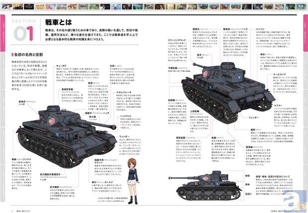 ▲1時間目「戦車を学びます!」2時間目「戦車を動かします!」では、戦車の基本や歴史、攻撃や守備について学びます。『ガールズ&パンツァー』に出てくる戦車用語もよくわかります。