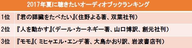 『君の膵臓をたべたい』女優・和久井映見さん、ヒロインの母親役で劇場アニメ声優初挑戦! 本予告・本ポスタービジュアルも解禁-2
