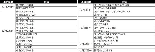 劇場版『Fate/stay night [Heaven's Feel]』第1章、12/16より新規上映館が決定! 大ヒット御礼記念特典もプレゼントの画像-2