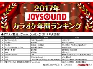 「2017年JOYSOUNDカラオケ年間ランキング」発表! 『君の名は。』や『けものフレンズ』などアニソンも堂々の上位ランクイン!