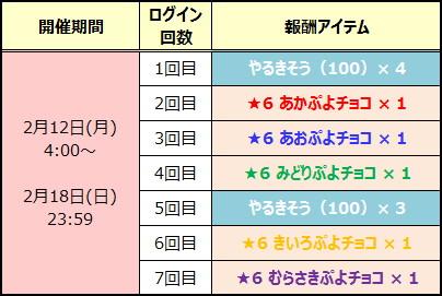 『ぷよぷよ!!クエスト』と『SNOW MIKU』のコラボレーションイベントが開催決定! ゲーム内アイテムが当たるキャンペーンも開催-12