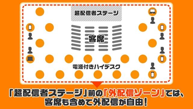 『ニコニコ超会議 2018』アニメイトでチケット好評発売中