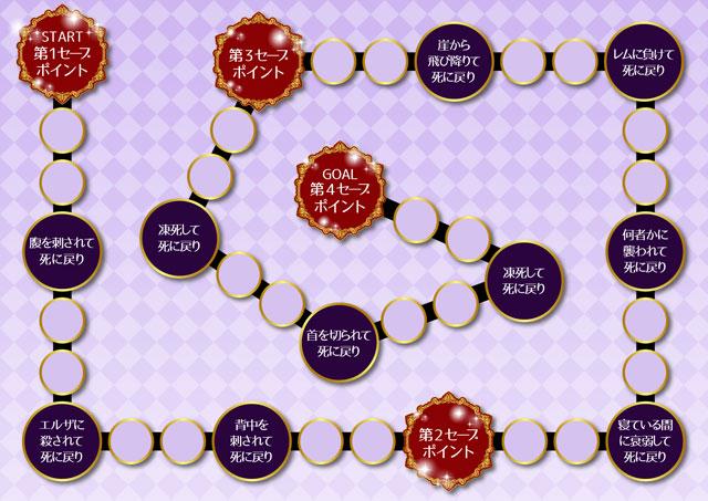 『オルタンシア・サーガ -蒼の騎士団-』クライマックスを盛り上げるキャンペーンが続々開催! さらに、12月7日の国営放送に伊藤静さんがゲスト出演!-2
