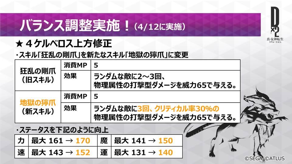 小林裕介さんがメガキンの姿で登場!? 最新情報盛りだくさんだった『D×2 真・女神転生』スペシャルステージをレポ【TGS2018】-5