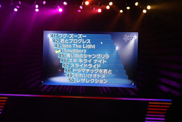 永野愛理さんが地元・仙台で咲かせた有限だからこそ美しいサクラ。『Wake Up, Girls! FINAL TOUR – HOME – ~ PART III KADODE~』千秋楽昼公演レポ-14