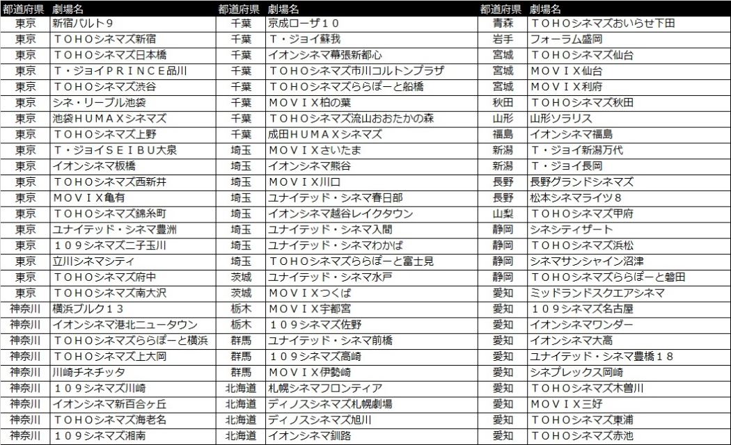 劇場版『Fate/stay night [Heaven's Feel]」Ⅱ.lost butterfly』2019年1月12日(土)全国ロードショー! 第2弾キービジュアルも公開