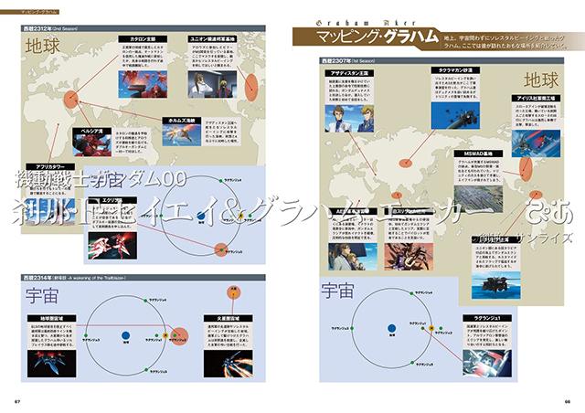 機動戦士ガンダム00-6