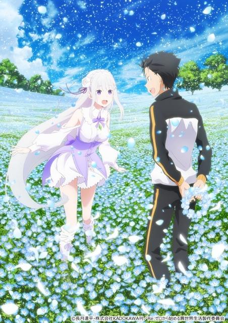 『リゼロ Memory Snow』第2週&第3週の入場者プレゼントなど公開