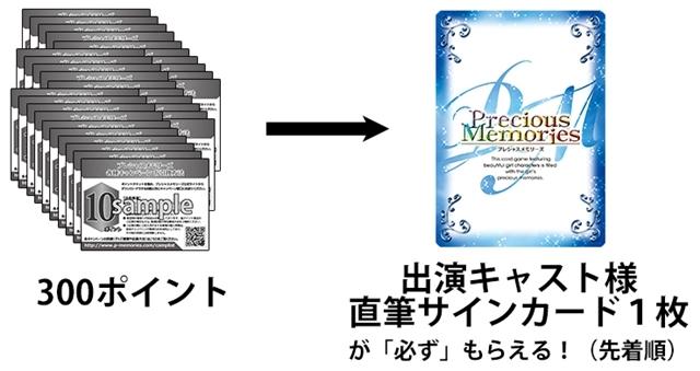 プレシャスメモリーズ『はたらく細胞』が登場! 花澤香菜さん、前野智昭さん、長縄まりあさんの直筆サインカードがもらえるキャンペーンを実施-2